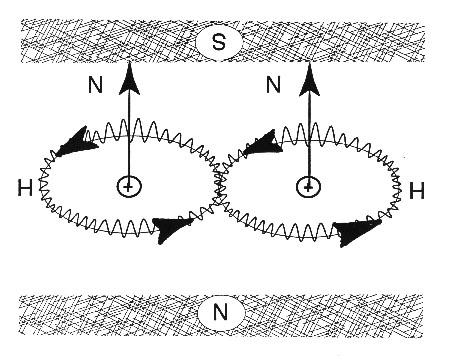 Figure 10: One of the structural problems of quantum chemistry  Graphic to come.